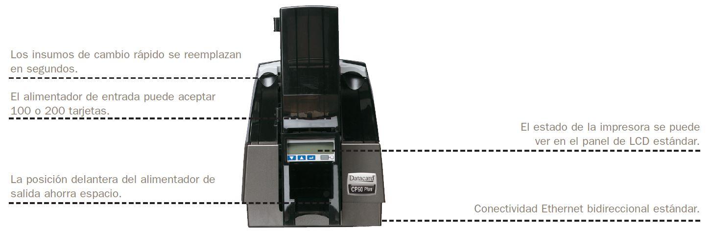 Datacard CP60 Plus